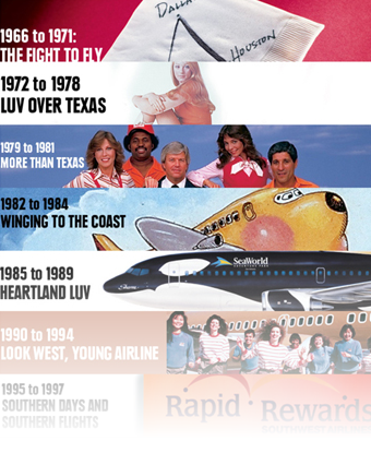 an introduction to the history of the southwest airlines Southwest airlines' stock has shown in the past that it is susceptible to significant  drawdowns on a frequent basis  introduction  in this article, i will examine  southwest airlines (luv) to see what its historical cycles might be.